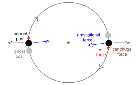 The Speed Of Gravity