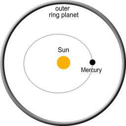 Mercury's Perihelion Advance